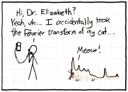 XKCD 26 Fourier