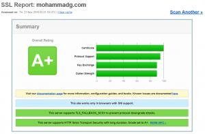 MohammadG.com SSL Server Test
